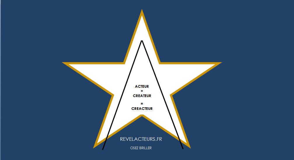 logo-creacteur